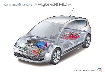 citroen c4 goes diesel hybrid next car pty ltd 1st february 2006. Black Bedroom Furniture Sets. Home Design Ideas